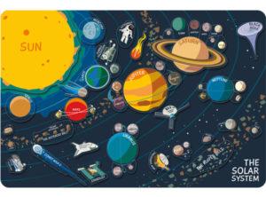 Puzzle magnético del Sistema Solar